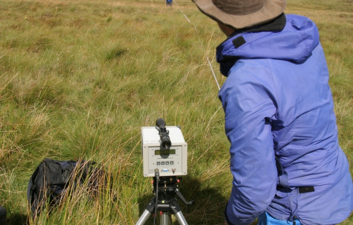 field measurements methane fluxes